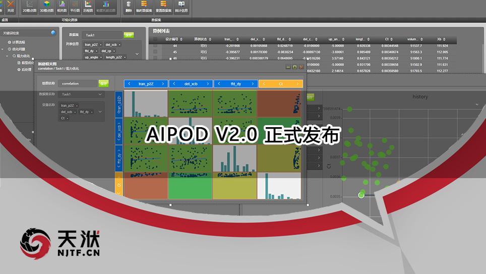 重磅升级,AIPOD V2.0正式发布!