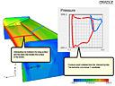 说明: http://www.cradle-cfd.com/product/post_image/st_iso_contour_s.jpg