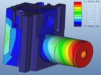 机床主轴箱系统热-结构耦合分析